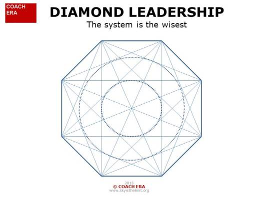 The Diamond Leadership