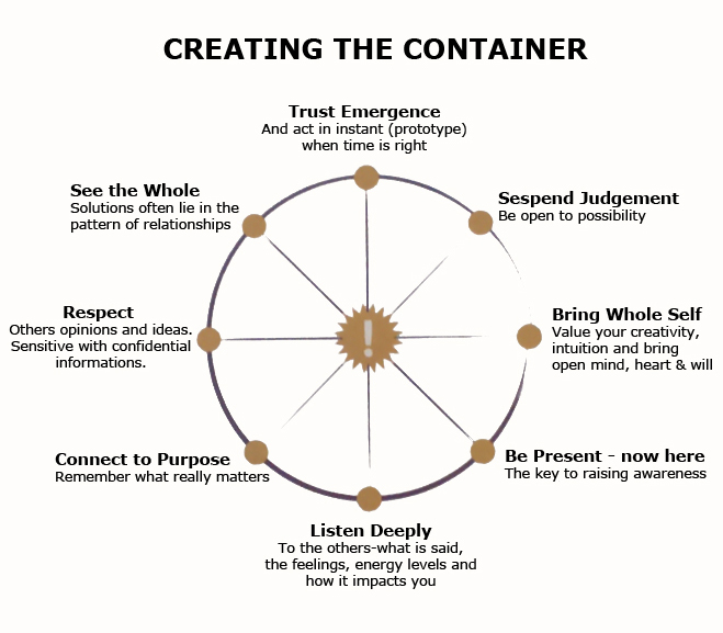 The-container-no-logo
