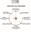 The-container